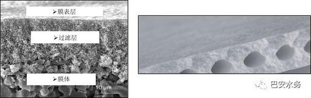 ItN陶瓷膜将用于煤制甲醇化工废水万博manbetx电脑客户端下载系统MBR膜单元