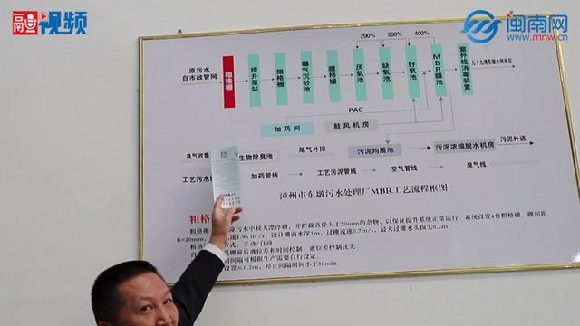 位于龙文区东墩村漳州市东墩污水处理厂启动二期扩建