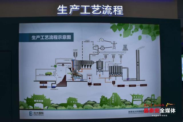 """新泰光大环保能源垃圾渗滤液处理系统出水""""可以喝"""""""