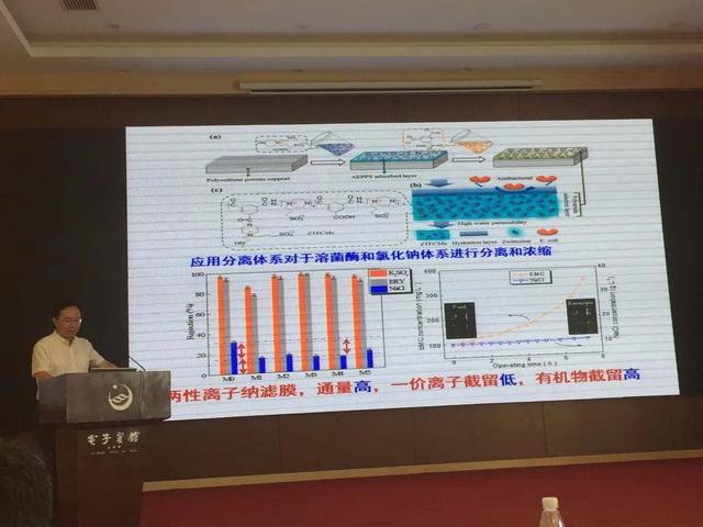 第十届《膜科学与技术》编委会第一次会议在威海召开