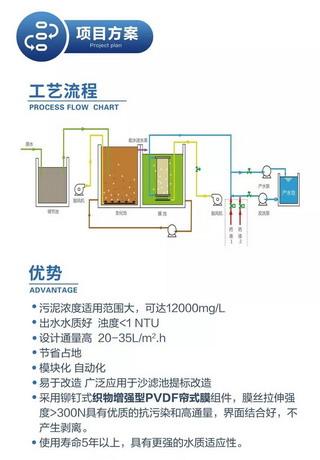 海水淡化工程装备制造平台项目在青岛国际经合区落户