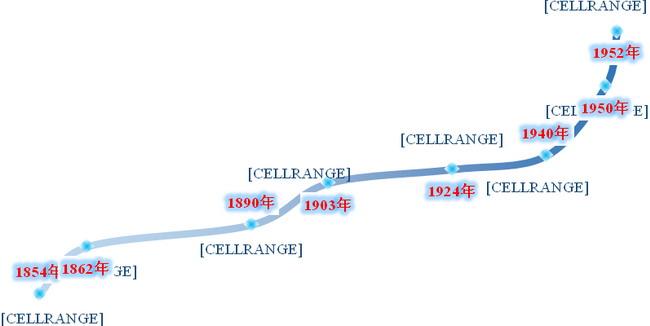 行业分领域综述:离子交换膜和电渗析技术的发展动向